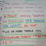 A documentation from the Interpreter Training on the definition of interpreting